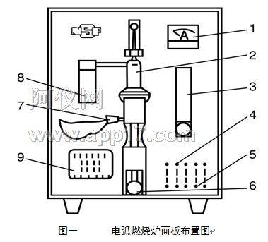 电弧燃烧炉面板布置图
