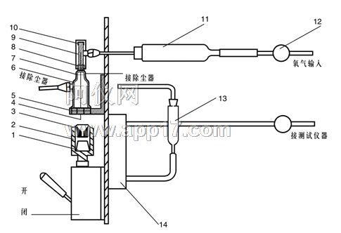 图二电弧燃烧炉结构示意图-涤纶纤维行业产业链示意图