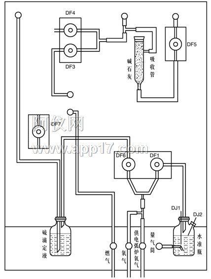 JQ-8型碳硫分析部分背面装配图