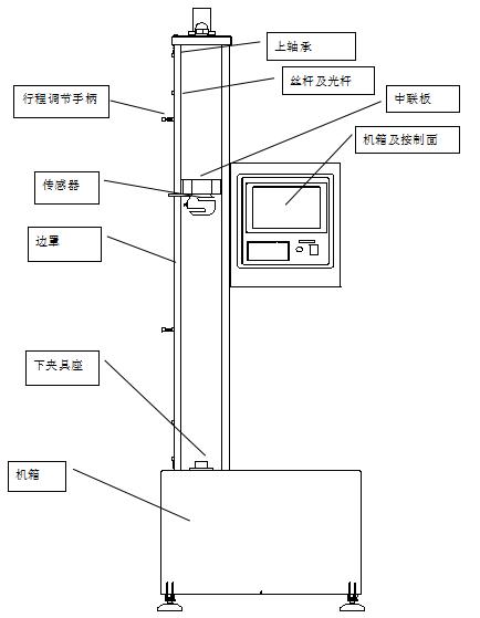 4插板怎么接线图解