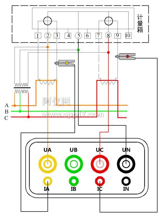 HY3000三相数字相位伏安表的安全须知: 任何情况下,使用本仪表应注意安全。 使用前应确认仪表及附件完好,无破损、裸露及断线才能使用。 不能用于测试高于600V的电压。 确定导线的连接插头已紧密地插入接口内。 仪表于潮湿状态下,请勿使用。 禁止在易燃性及危险场所测试。 测试线必须撤离被测导线后才能从仪表上拔出,不能手触输入插孔,以免触电。 请勿在强电磁环境下使用,以避免影响仪器正常工作。 请勿于高温潮湿,有结露的场所及日光直射下长时间放置和存放仪表。 仪表及电流钳口必须定期保养,保持清