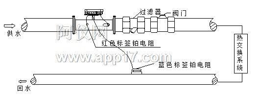 DN50以上口径热量表安装示意图
