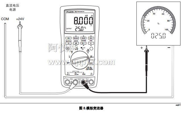 当您有外接直流电压(15 至 48 伏)和被测电流回路串联的情况,就用仪表