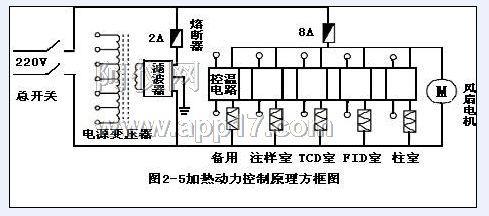 控制电原理方框图