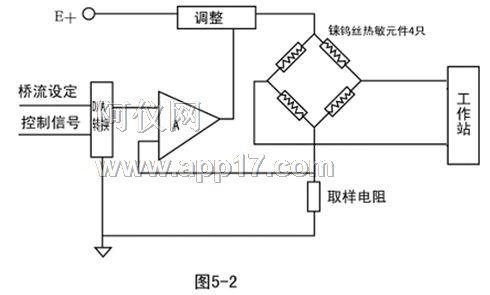 热导池控制器电原理方框图