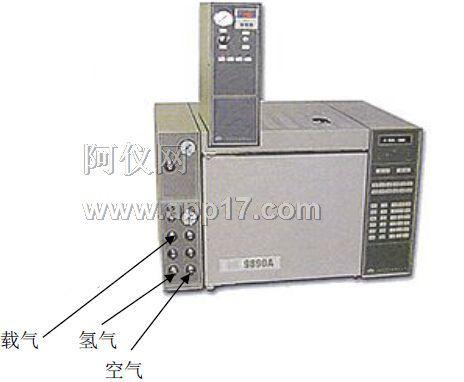 GC-9890A气相色谱仪示例