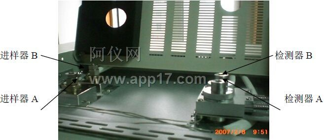 GC-9890A气相色谱仪