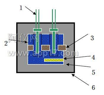 热导池检的基本结构如图: