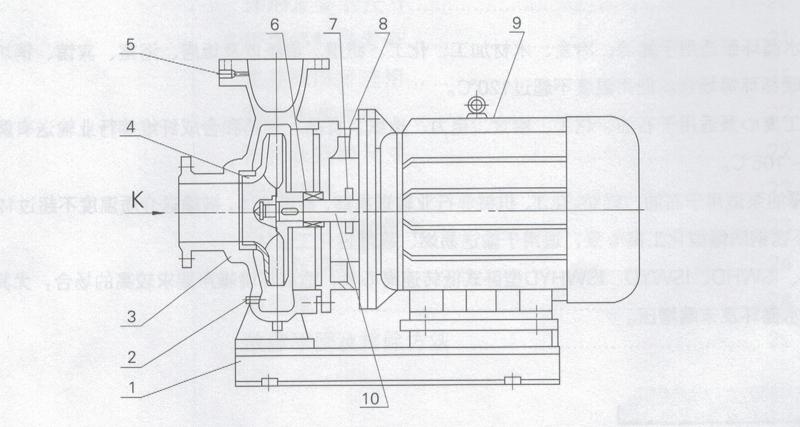 该机组由泵,电机和底座三部分组成