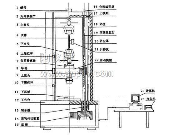 xj838双柱式电子万能试验机结构图