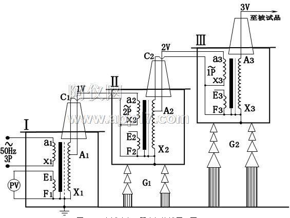 油浸式变压器原理图_试验变压器高压套管中的高压硅堆未画出,其原理与上图相同 ...