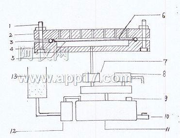 压测定仪的结构示意图