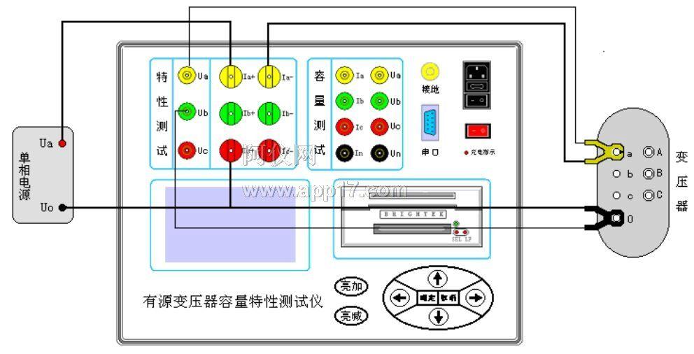 容量测试设置屏中可见,需设置项目有:当前温度、高额定电压、变压器类型、分接档位、被试品编号、阻抗电压、联结组别、被试品编号。显示屏最下一行为开始测试,当手形指针指到此项目时按确定即开始测试,各项参数的含义和作用如下: 当前温度:输入当前的被测变压器的本体温度(可通过红外测温仪测出),用于对测试结果做温度校正,因容量判断主要的依据为变压器的短路试验的数据包括阻抗电压和短路损耗,根据我们所测出的实际数据,按要求校正到额定条件时的短路损耗数值,在查表得到被试变压器的实际容量;首先是非额定电流的校正,同时国标要求