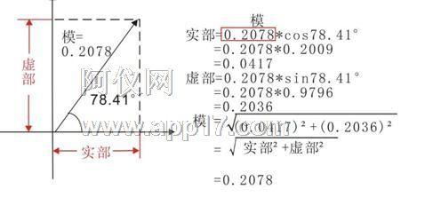 输电线路工频参数测试仪供应厂家ghxlcs