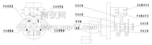 多回转电动执行器供应商供应的DZW型Z型多回转电动执行器也称为多回转阀门电动装置,多回转电动执行机构,多回转电动头,简称为Z型电装,是阀门实现开启、关闭或调节控制的驱动设备。Z型电装适用于闸阀、截止阀、隔膜阀、柱塞阀、节流阀、水闸门等。可用于明杆阀,也可用于暗杆阀。多回转电动执行器供应商Z型多回转电动执行器的特点: 具有功能全、性能可靠、控制系统先进、体积小、重量轻、使用维护方便等特点。可对阀门实行远控、集控和自动控制。多回转电动执行器供应商Z型多回转电动执行器的适用范围: 广泛用于电力、冶金、石油、化工