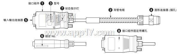 """日本索尼Magnescale磁栅尺GB-045ER的安装方法: 安装前须知 请在安装之前务必确认""""安装须知""""。 禁止拆卸 <直线标尺器> • 请勿拆卸直线标尺器,否则不能保证精度。仅可拆卸滑块架。 <连接电缆> • 连接电缆已经过调整,请勿拆卸,否则不能保证精度。 • SR138R 的另行购买的连接电缆因进行电气调整需要拆开外壳,除此之外请勿拆卸。 不要强行施加压力 • 安装作业中不要给直线标尺器强行施加压力。直线标尺"""