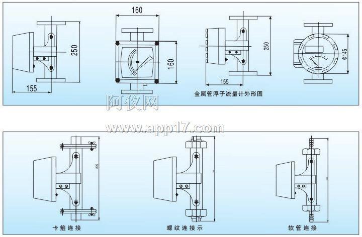 lz系列金属管浮子流量计的外型结构图