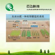 智能水肥一体化灌溉系统