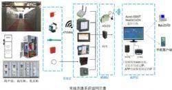 电气接点在线测温方案配置